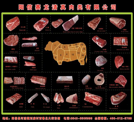 肉牛分割图